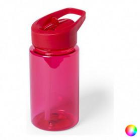 Gourde en Tritan Résistant à la Chaleur (440 ml) 145560